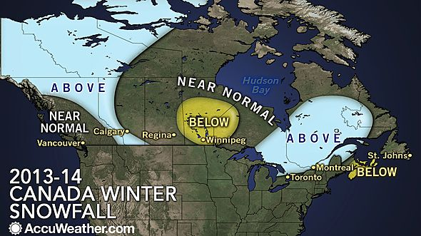 Canada Winter Snowfall Prediction
